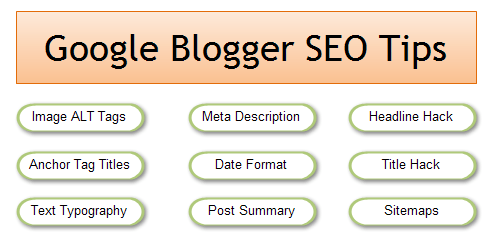 """All In One SEO Pack"" Meta Tags Plugin For Blogger"